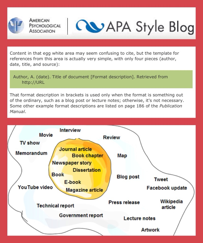 citing website apa style You should also consult whatever style guide (apa, mla, chicago, etc) is appropriate when citing a document published by the gpo that was later issued on.
